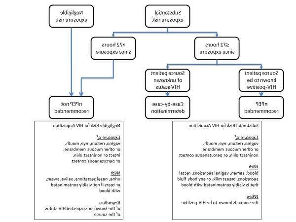 herpes-protocol-5e6c48ff57e90