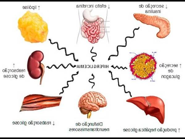 problem-dacne-adult-endocrinologist-5eb123c84f979