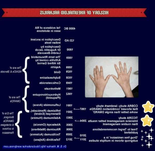 arthritis-stiffness-5f291837a3d05