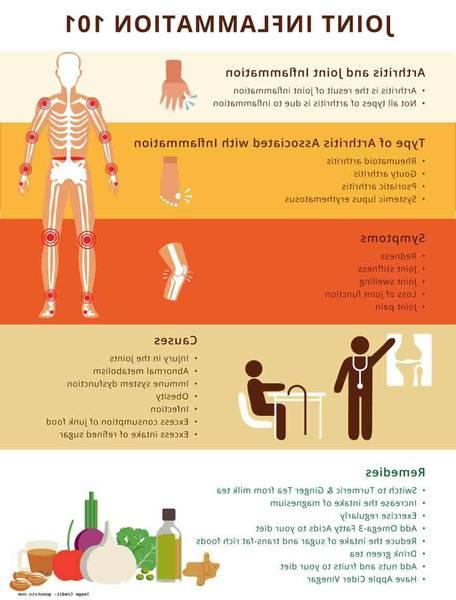arthritis-wrist-5f291814d0fd3